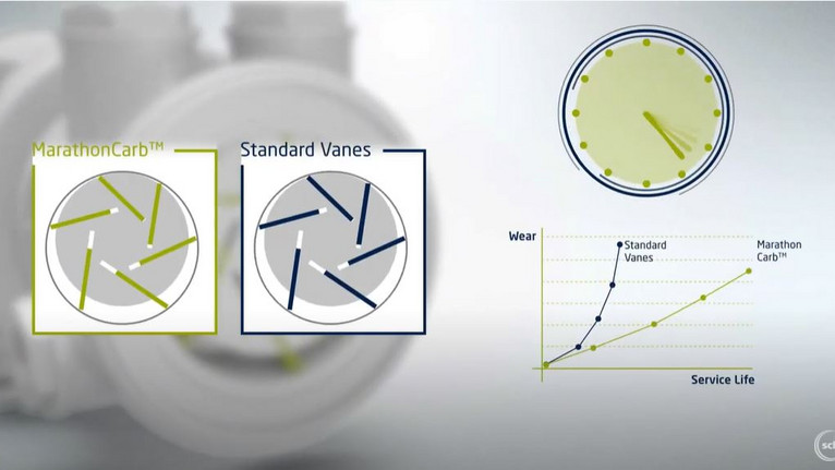 Schunk MarathonCarb™ - MarathonCarb™ significantly extends service intervals of rotary vanes